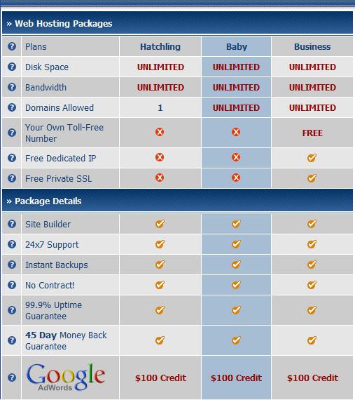 HostGator wins best web hosting