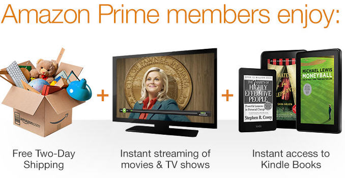 What Amazon Prime Offers