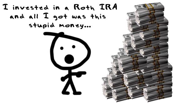 roth-ira-amount-limits