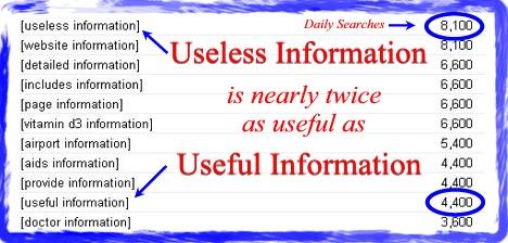 useless-information