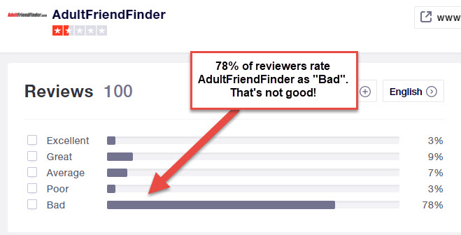 adultfriendfinder-real-reviews