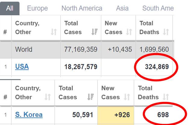 us-vs-south-korea-coronavirus